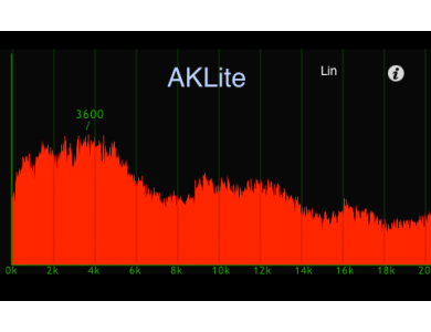 AKLite Spectrum of white noise